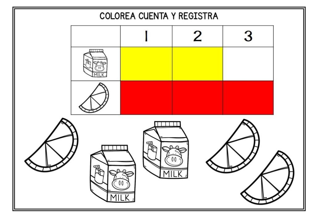 COLOREA CUENTA REGISTRA 1-2-3 INFANTIL CONTEO -Orientacion Andujar