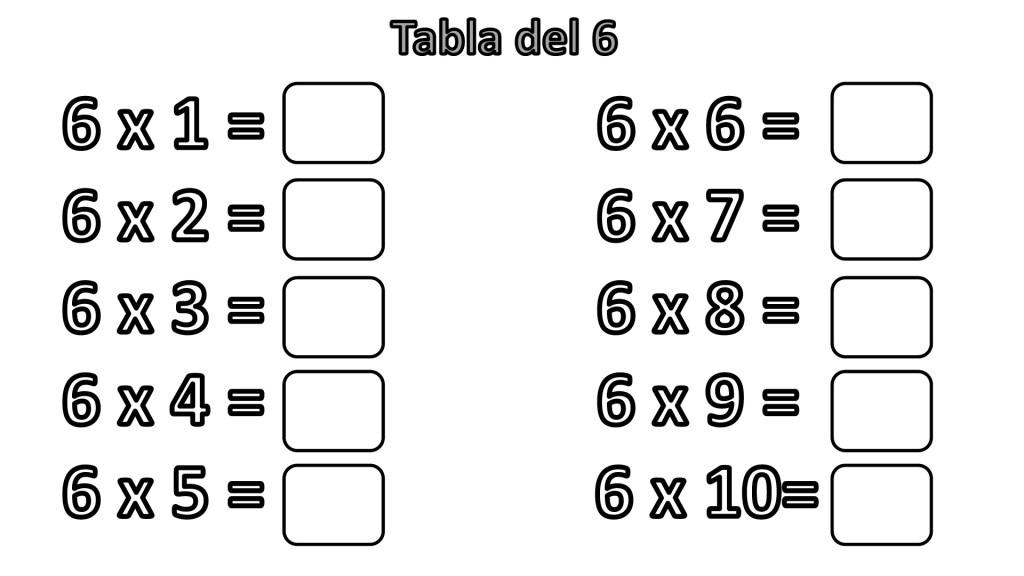 Plantillas Tablas De Multiplicar Orientacion Andujar