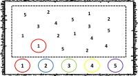 Os traemos una completa actividad para trabajar la atención a través de números y colores, en la que hay que rodear los números del color que se indica en las […]