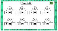Hoy os presentamos la siguiente actividad matemática para practicar las multiplicaciones. En estas fichas hay una serie de multiplicaciones en las que aparece uno de los factores y el producto […]