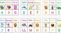 Os dejamos este llaverito manipulativo para recortar y plastificar para que nuestros niños y niñas se vayan familiarizando con las letras que van aprendiendo en el cole. DESCARGA EL LLAVERO […]