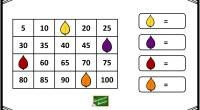 Hoy os proponemos esta divertida actividad matemática para practicar con nuestros alumnos las series numéricas; en ella hay que averiguar qué número se esconde debajo de cada dibujo y a […]