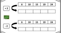 Sencilla actividad matemática para trabajar sumas y restas en tablas.