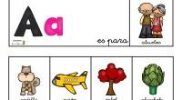Os dejamos estas tarjetas llavero manipulativas para trabajr el abecedario en nuestras clases. Con dibujos divertidos que llaman la atención de los más peques.