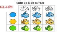 Os dejamos estas tablas de doble entrada para trabajar la atención y ademas colorear, esperamos que os guste.