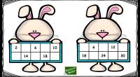Os dejamos estas divertidas fichas para practicar las diferentes tablas de multiplicar y sus resultados.