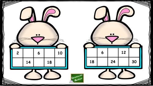 Tablas de multiplicar: completa las pizarras con los resultados.