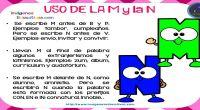 Reglas de ortografía básica para los niños