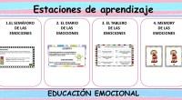 Os compartimos una nueva estación de aprendizaje con cuatro dinámicas o actividades para trabajar la educación emocional tanto en el aula como en casa.