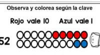 Antes de nada tenemos que saber que usamos el sistema decimal para representar los números! Este está basado en el número 10, como los dedos que tenemos en las manos.Para […]