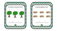 Estas divertidas tarjetas suponen un excelente recurso para aprender a multiplicar de forma visual e ilustrativa.