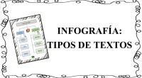Os he diseñado una práctica infografía que recopila la principal información acerca de los tipos de textos. Así, la primera clasificación que encontramos es la de textos literarios y textos […]