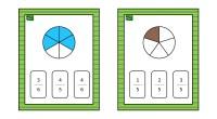 La comprensión de las fracciones es una de las competencias más importantes que necesitan ser desarrolladas en el currículo de matemáticas. La siguiente actividad tiene el objetivo de trabajar la […]