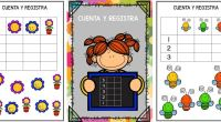 Las actividades de conteo para niños que están en preescolar son importantes para prepararlos a conceptos matemáticos más abstractos en su futura vida estudiantil. Hoy te traigo 10 propuestas para […]
