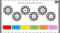 Practicar las matemáticas utilizando estrategias diferentes a las convencionales es un buen método para motivar a nuestros alumnos a realizar ejercicios matemáticos. En esta ocasión, hemos combinado dos cosas que […]