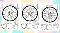 La educación emocional forma parte imprescindible de las competencias y habilidades sociales que los niños deben desarrollar durante las diferentes etapas escolares, por este motivo os compartimos actividades como éstas […]