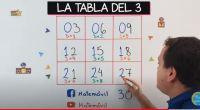 Para aprender la tabla del 3, puedes hacerlo con una grilla o cuadrícula. Lo cierto es quela tabla de multiplicar del número tresno es muy complicada. Puedes calcular con rapidez […]