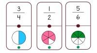 A continuación, os comparto un excelente recurso para trabajar las fracciones a través del juego, en concreto, a través de un original dominó. El dominó es un juego que ofrece […]