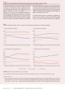 Informe Cambios en la decisión de participación laboral de los jóvenes tras la crisis. Banco de España 2019