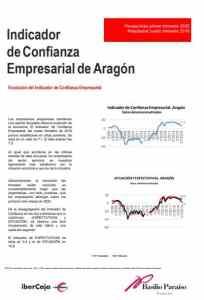 Indicador de confianza empresarial de Aragon FBP Ibercaja 2020