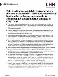 Informe Recolocacion Covid LHH Adecco 2020