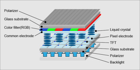 Thin film transistor liquid crystal display