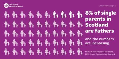 Infographic: Gender split - 8% men and increasing (alternate size)