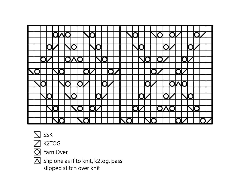 Diamond Lace Knit Kimono | Originally Lovely
