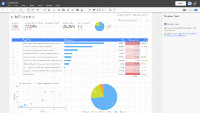 Editor de Google Data Studio