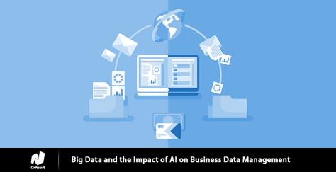 big data-artificial intelligence-business-data management