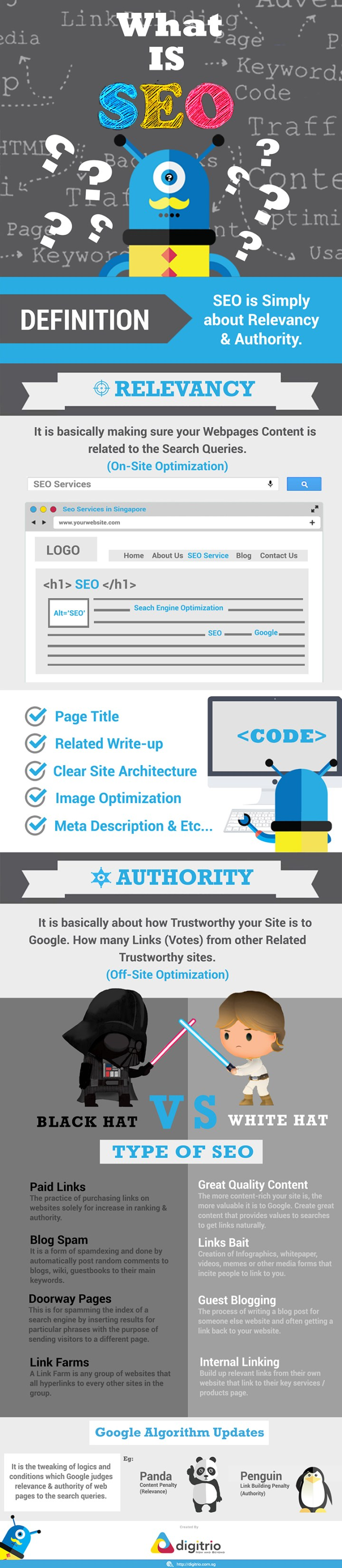 Digitrio-what-is-seo-infographic