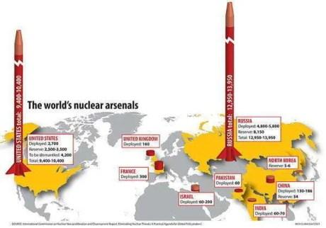 armi-nucleari