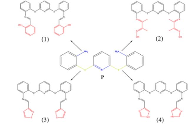 glutatyon redüktaz enzim aktivitesini etkileyen ligandlar