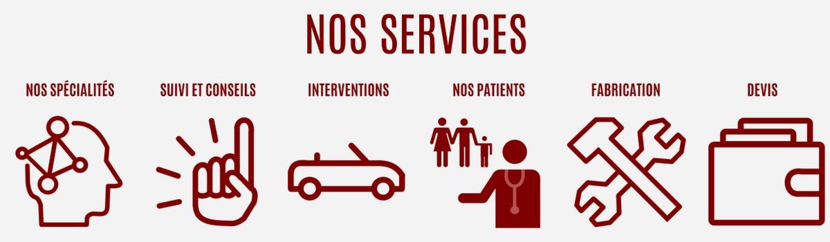 Nos services protheka