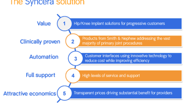 Photo of Smith & Nephew CEO Bohoun: No-frills Syncera program a growth driver