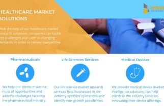 Stricter Medical Device Regulations Will Improve Patient Outcomes, Says Infiniti Research