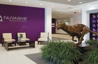 NuVasive To Participate In The 29th Annual Piper Jaffray Healthcare Conference
