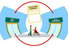 Photo of New round of Medicare readmission penalties hits 2,583 hospitals