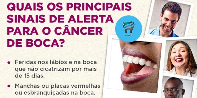 Semana Nacional de Prevenção ao Câncer Bucal
