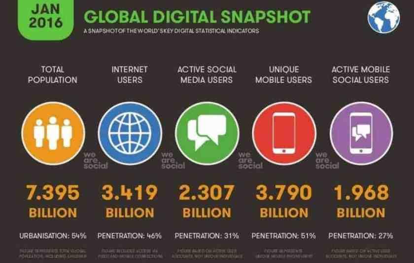 Creazione post per social media marketing per amministratori di stabili