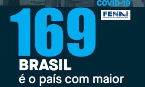 Brasil é o país com maior númerode jornalistas mortos por Covid-19