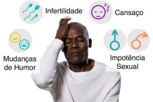O que é a andropausa? Conheça os tratamentos