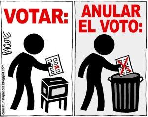 votonulox