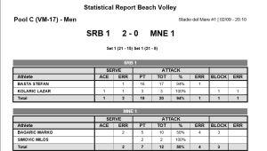 Statistika MNE-SRB1