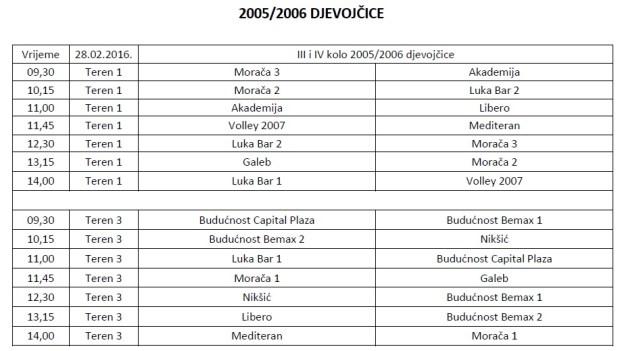 Raspored 2005-06