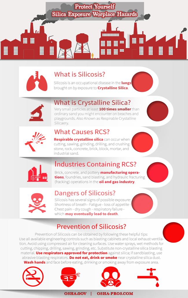 silica exposure infographic