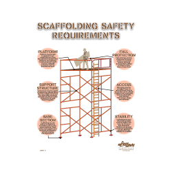 Scaffolding Safety Requirements Safety Poster
