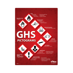 GHS Pictograms Safety Poster