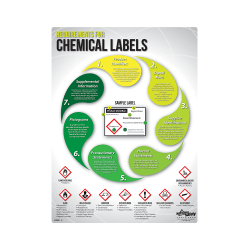 Requirements for Chemical Labels Poster