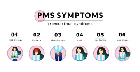 Premenstrual-syndrome-pms-in-details